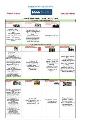 contratados 2015-2016-001